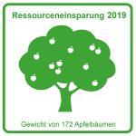 Ressourceneinsparung 2019