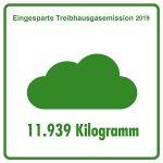 Eingesparte Treibhausgasemission 2019