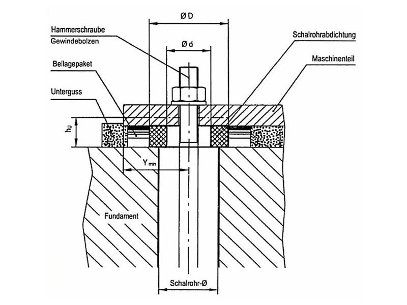 Kuhn und Kaiser Schalrohrdichtung Einbaubeispiel KK26